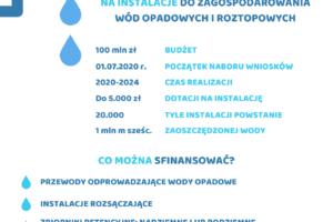 Moja-Woda_infografika_akcept
