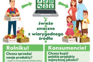 Polskibazarek.pl